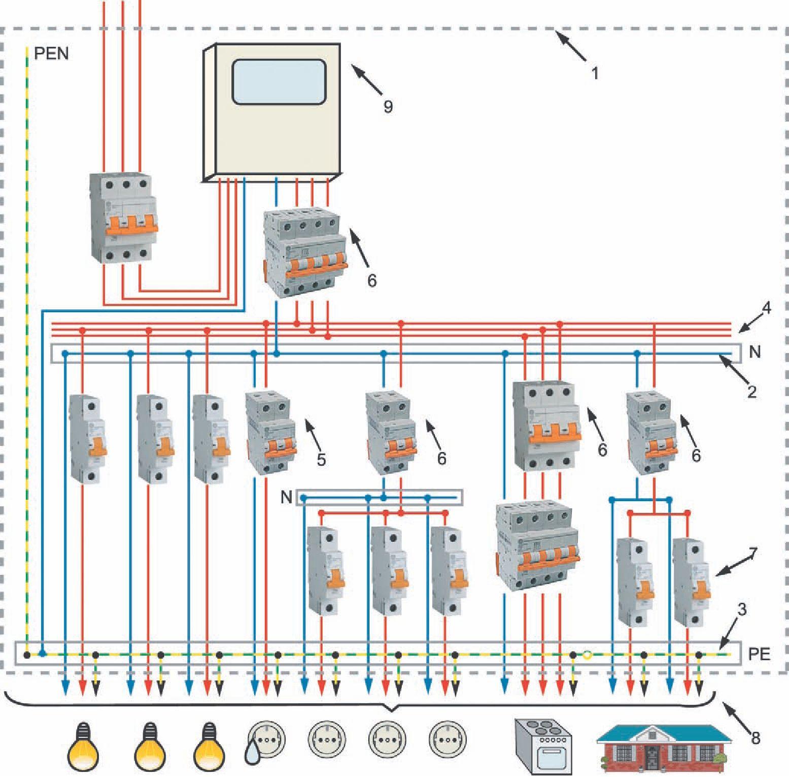 Электропроводка в частном доме своими руками пошаговая