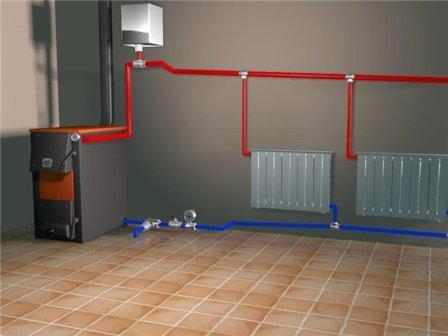 Газовый котел висман для отопления частного дома