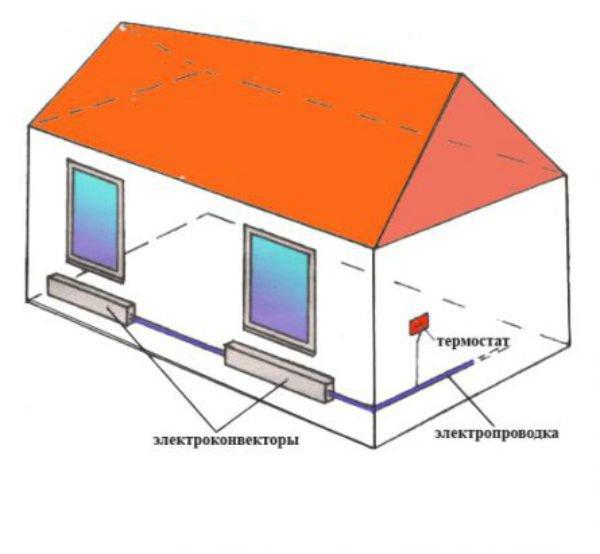 Как сделать электроотопление в доме схема