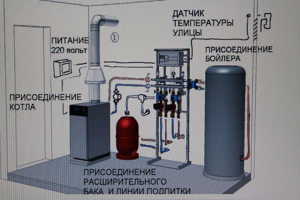 Правильная разводка канализации в доме: схемы и монтаж