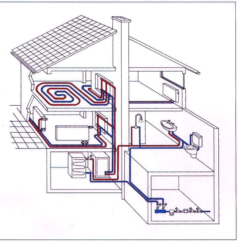 схема закрытого типа отопление для частного дома